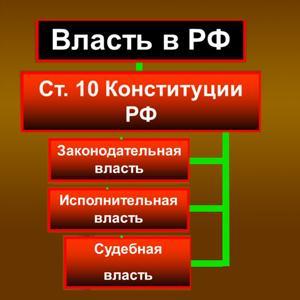 Органы власти Новокузнецка