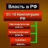 Органы власти в Новокузнецке